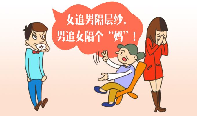 """""""男追女隔座山,女追男隔层纱""""是什么意思?"""