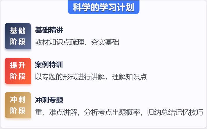 2022年胡宗强二建市政深度精讲课件视频教程下载【共24讲】